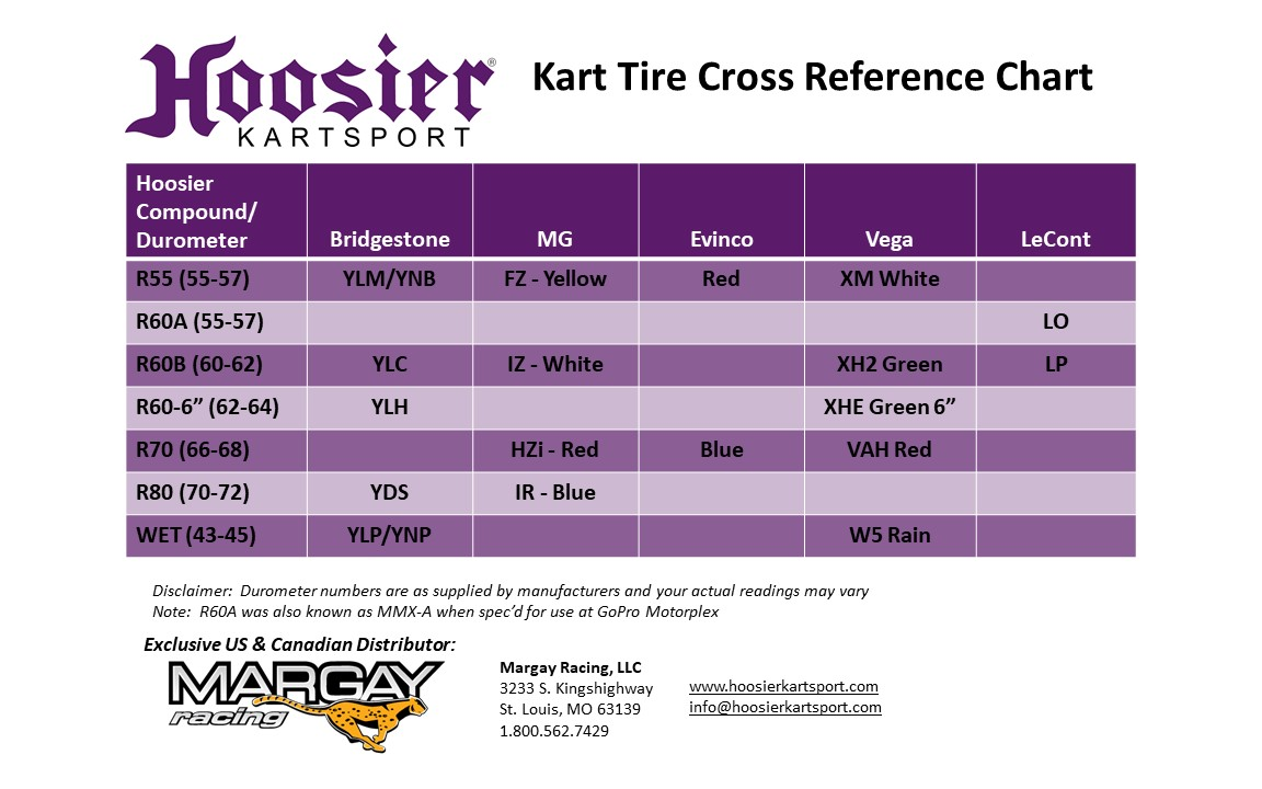 Products Hoosier Kartsport